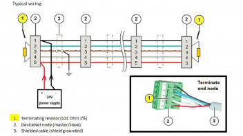 [DIAGRAM_09CH]  Devicenet problems - KUKA Robot Forum - Robotforum - Support and discussion  community for industrial robots and cobots   Devicenet Wiring Diagram      Robotforum